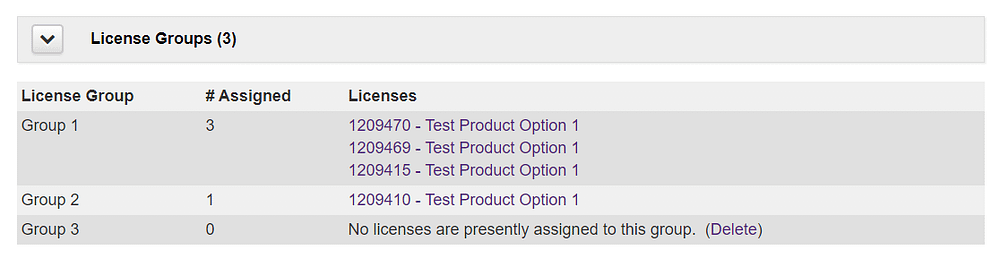 License Group Summary